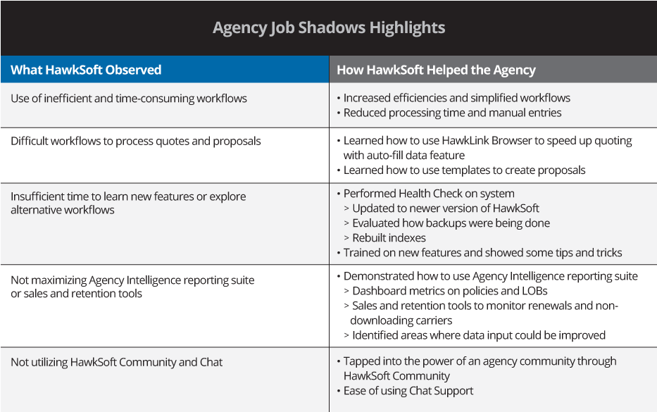 AgencyJobShadowHighlights-2