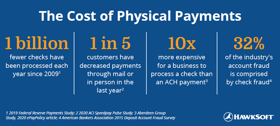 The Cost of Physical Payments - Infographic