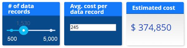 HawkSoft Data Breach Calculator