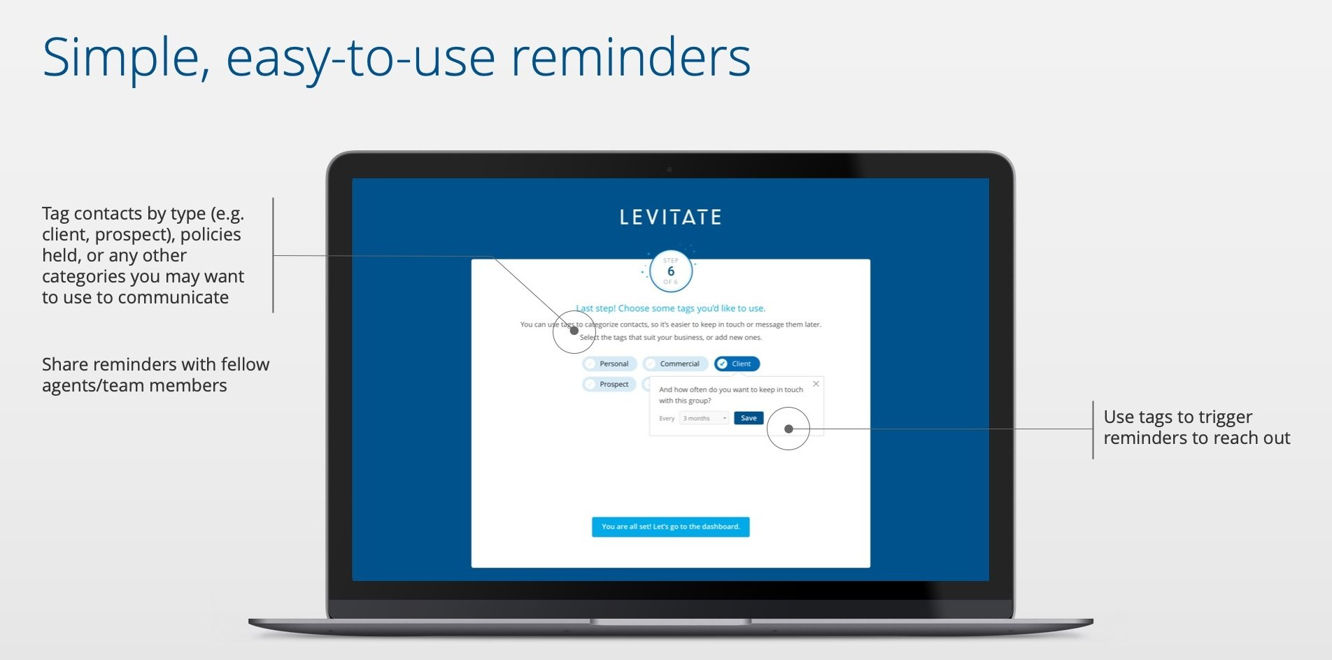 Contact reminders with Levitate
