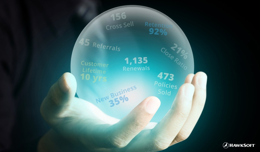 Management System is Crystal Ball FINAL