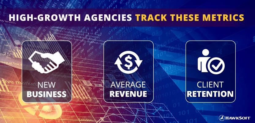 Metrics High Growth Agencies Track FINAL