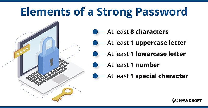 Elements of a Strong Password
