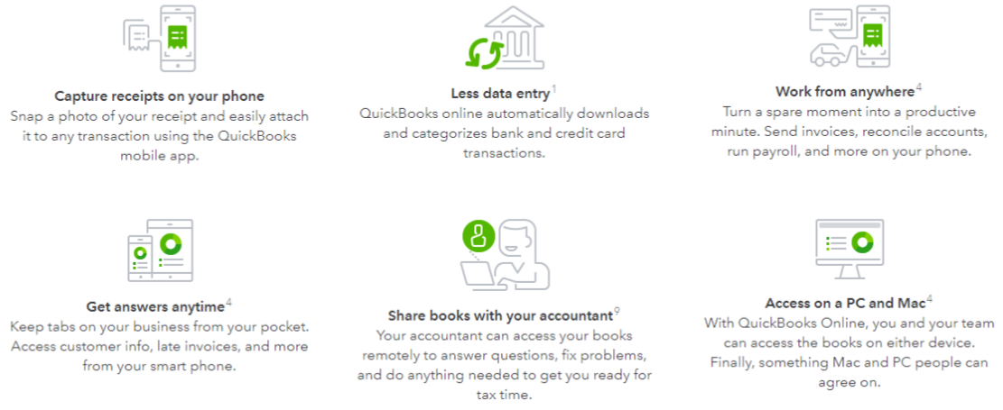QBO advantages